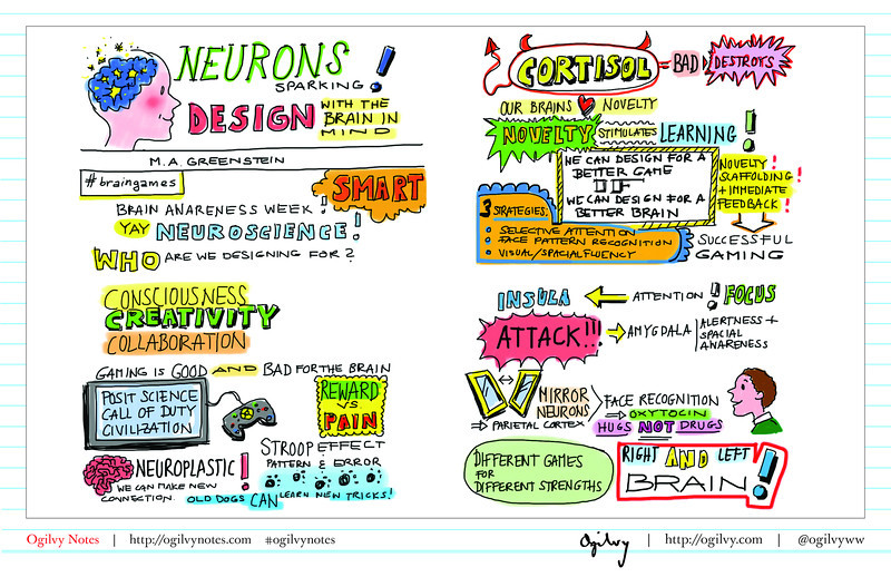 Neurons Sparking!: Design with the Brain in Mind!