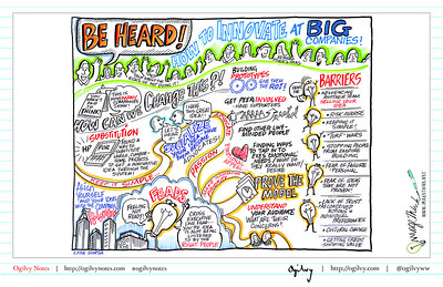Be Heard: How to Innovate At Big Companies