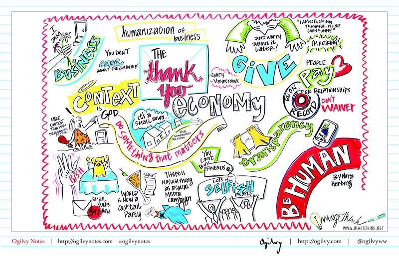 Gary Vaynerchuk - The Thank You Economy