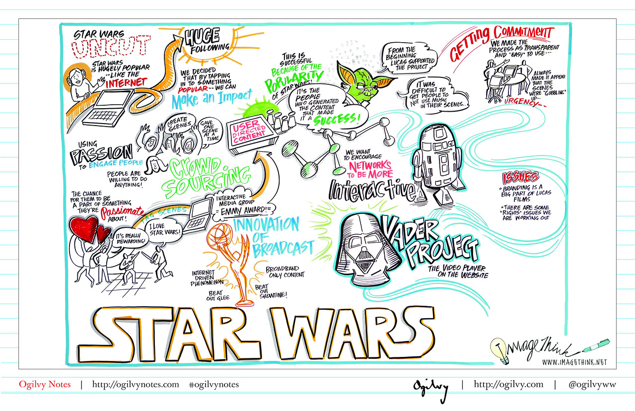 Star Wars Uncut: The Force of Crowdsourcing
