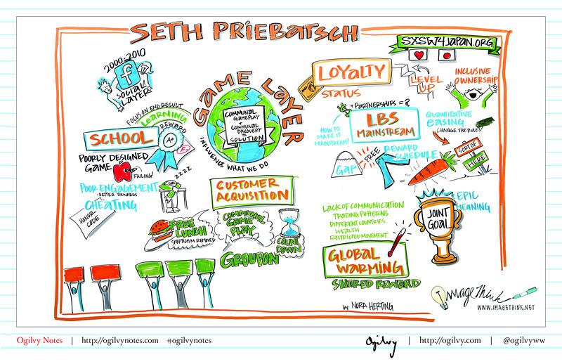 Keynote: Seth Priebatsch - By Nora Herting