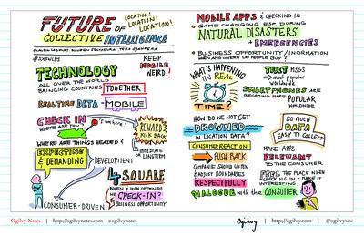 Future of Collective Intelligence: Location! Location! Location!