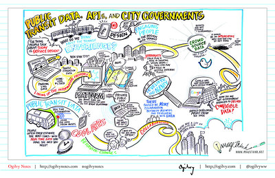 Public Transit Data, APIs and City Governments