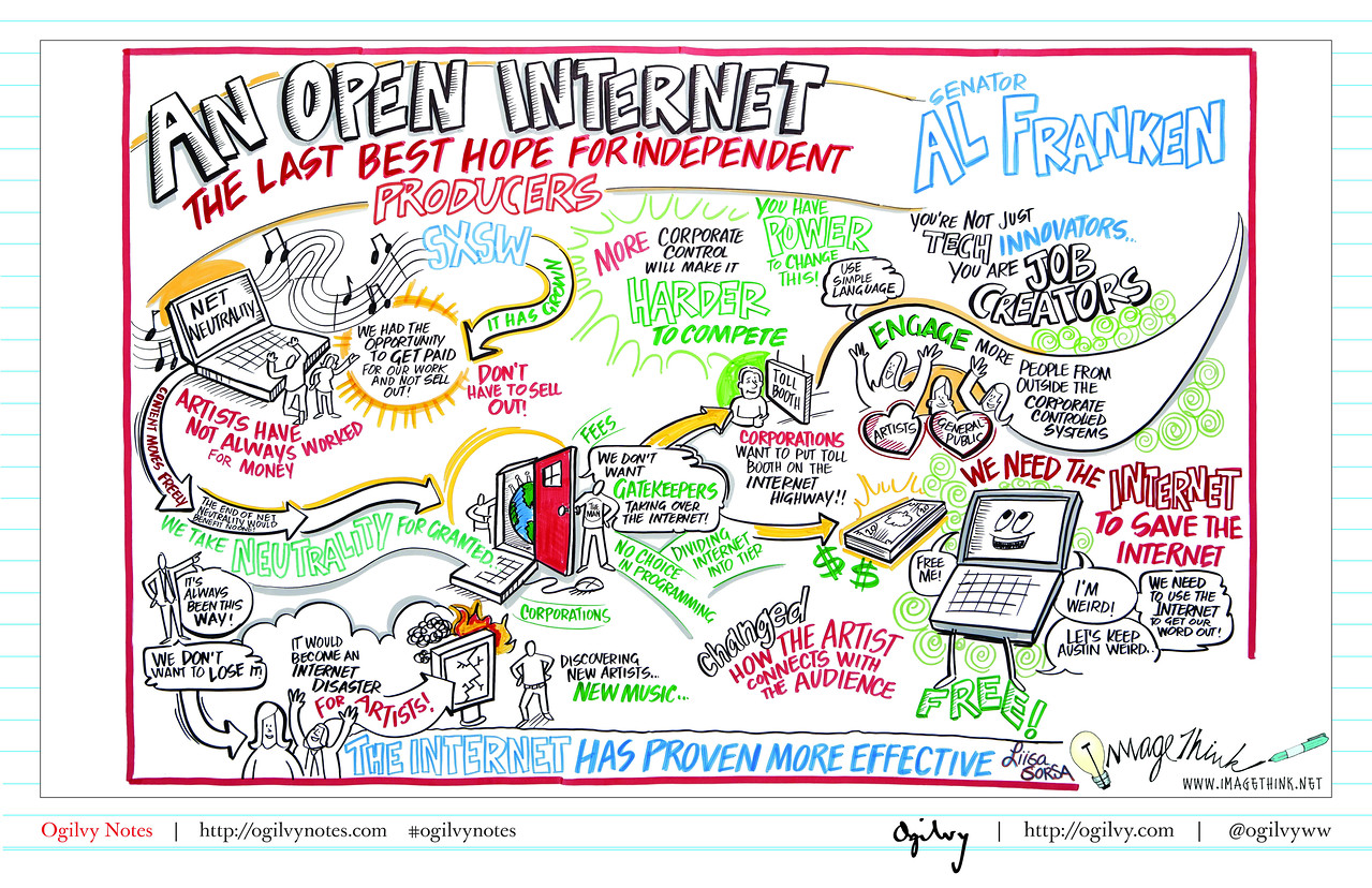 An Open Internet: The Last, Best Hope for Independent Producers