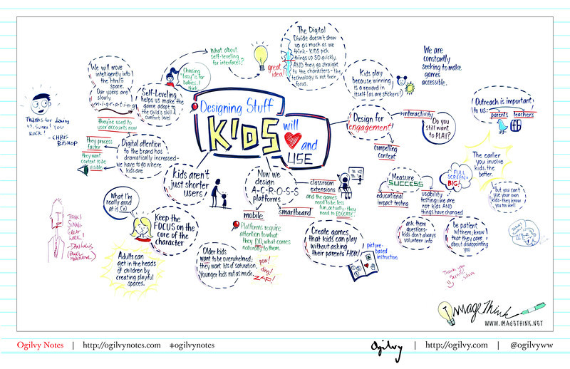 Designing Stuff Kids Will Use and Love