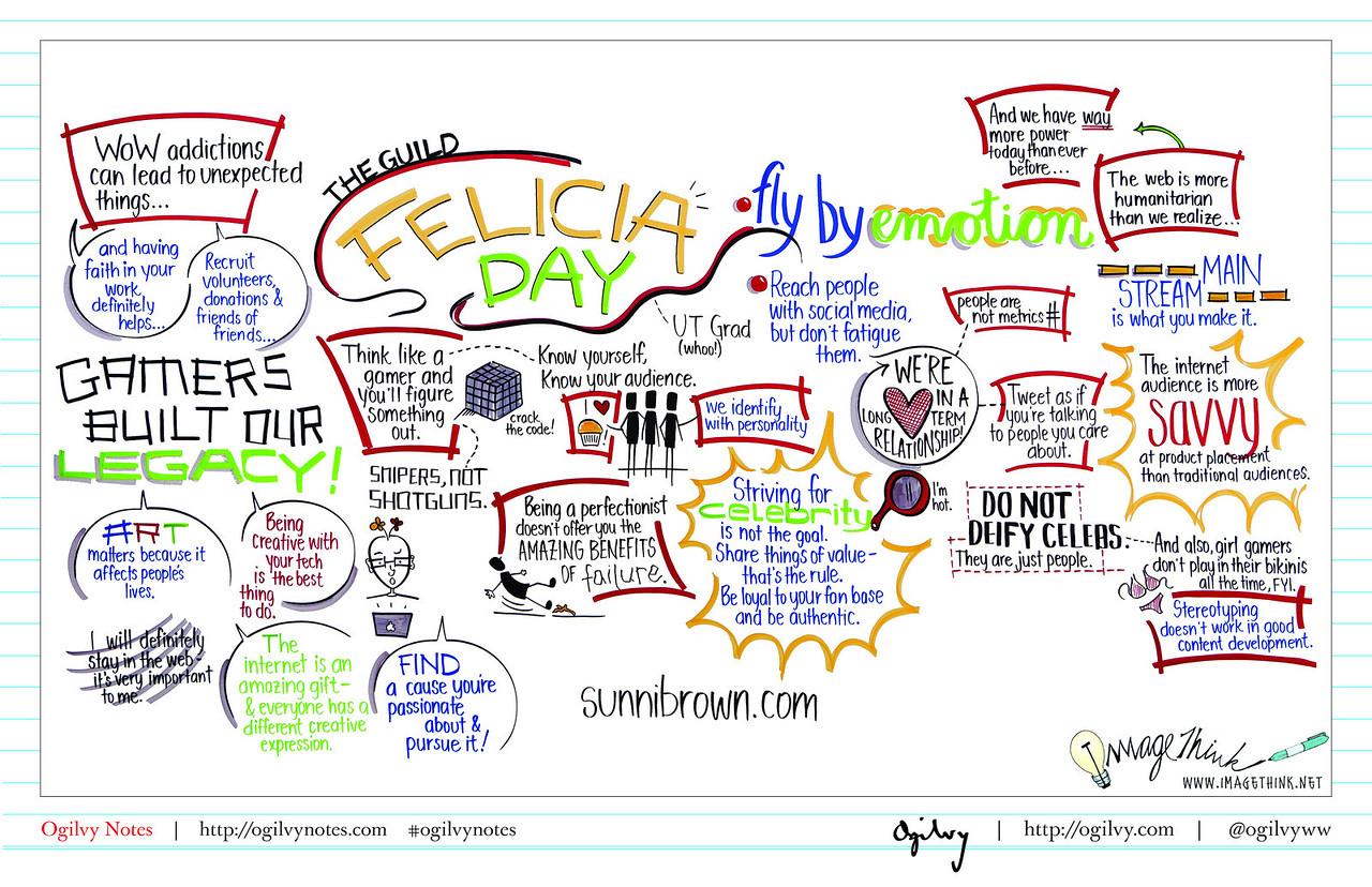 Keynote: Felicia Day 1