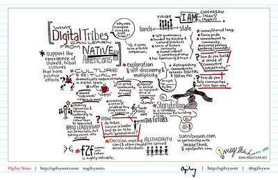 What Digital Tribes can Learn from Native Americans