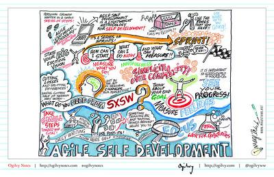 Agile Self Development