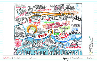 Agile Self Development