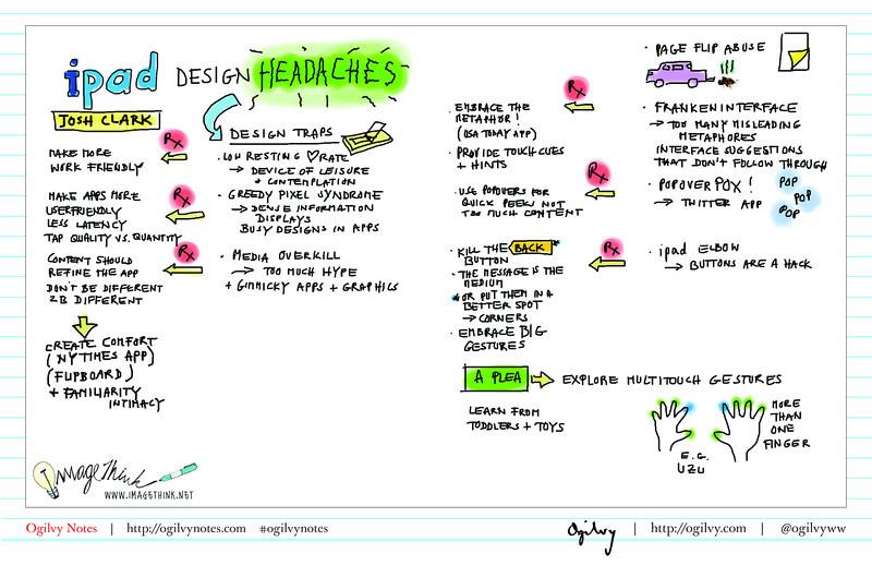 iPad Design Headaches