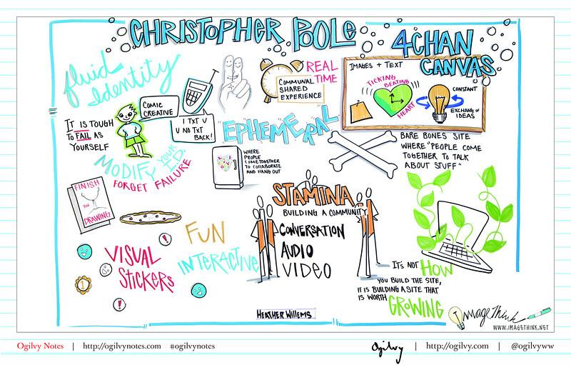 Keynote - Christopher Poole 1