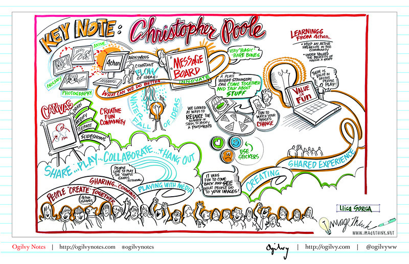 Keynote - Christopher Poole 2