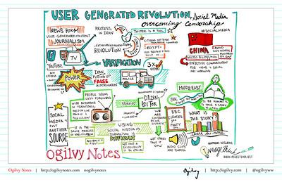 The User Generated Revolution, Social Media Overcoming Censorship