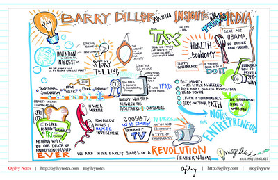 Barry Diller Shares Insight on All Things Media