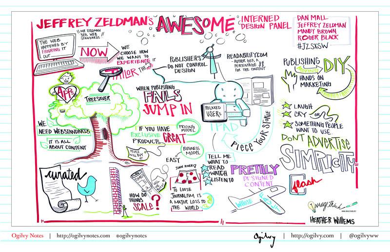 Jeffrey Zeldman's Awesome Internet Design Panel