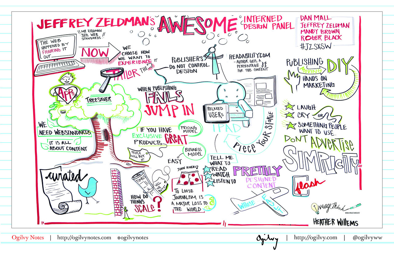Jeffrey Zeldman's Awesome Internet Design Panel