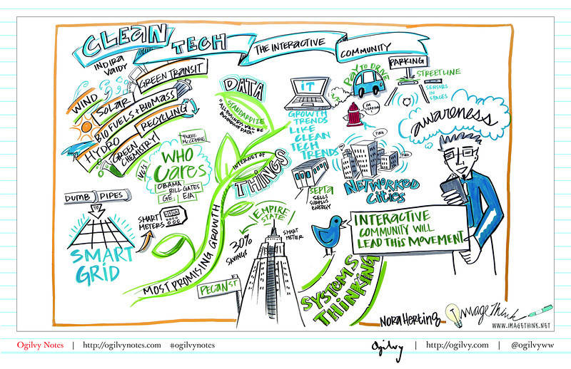 Cleantech: The Interactive Community & the Next Great Industry