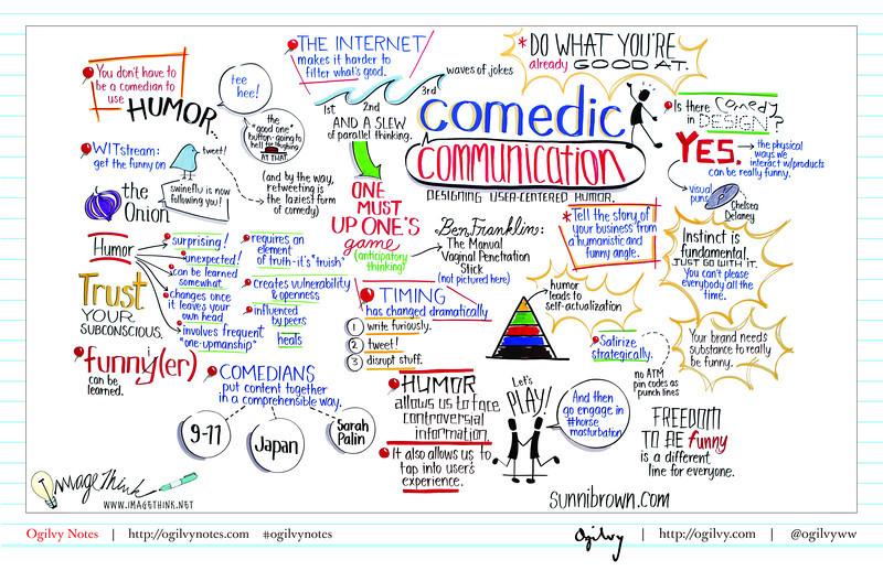 Comedic Communication: Developing User-centered Humor Design