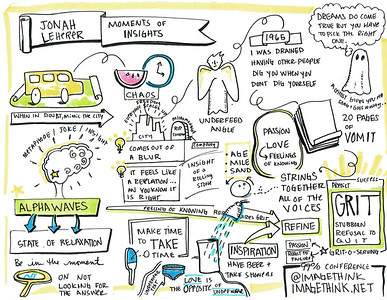 Sketch notes of Jonah Leherer's talk, 99% Conference, May 2012