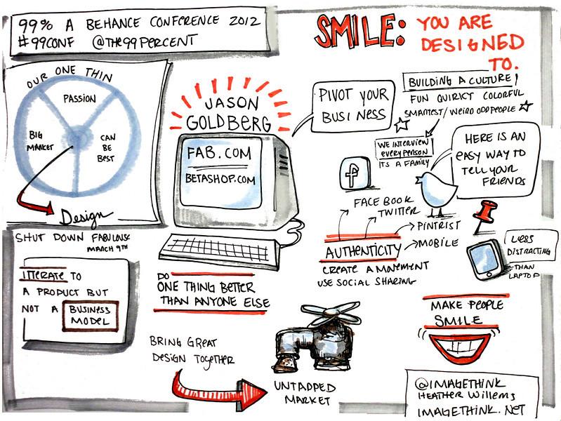 Jason Goldberg's talk at the 99% Conference, May 2012