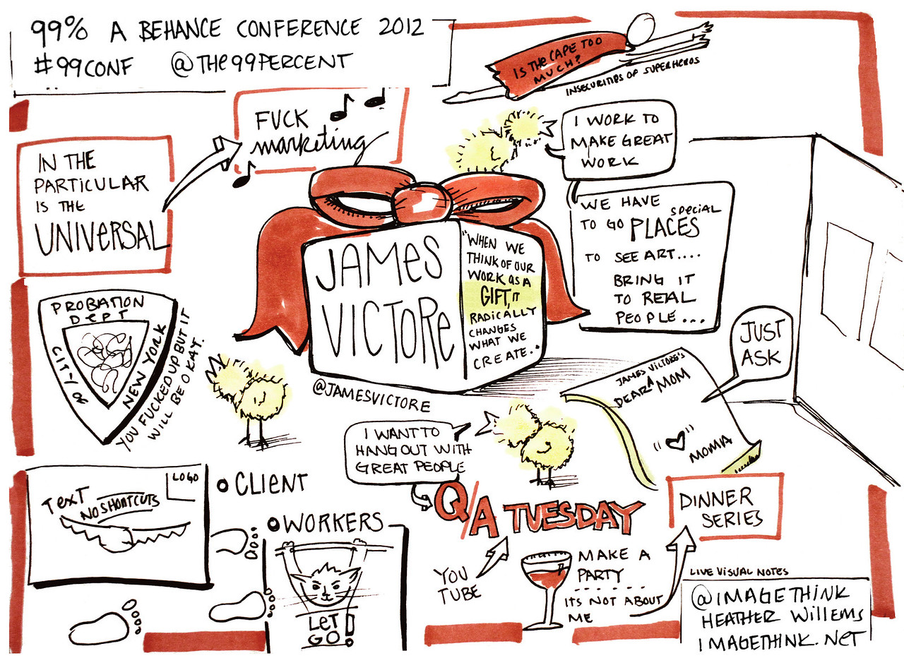 Sketch notes of James Victore's talk, 99% Conference, May 2012