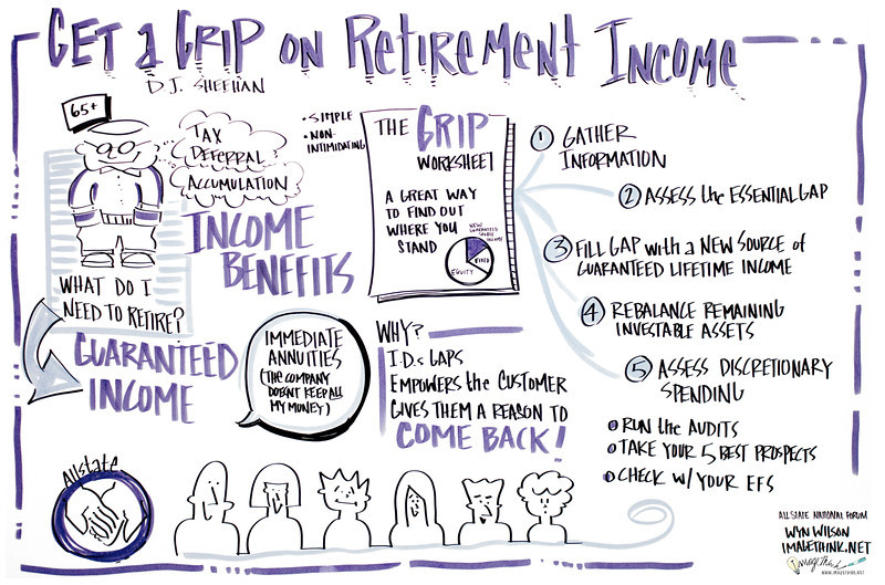 """Allstate National Forum, """"Get A Grip on Retirement Income,"""" D.J. Sheehan."""