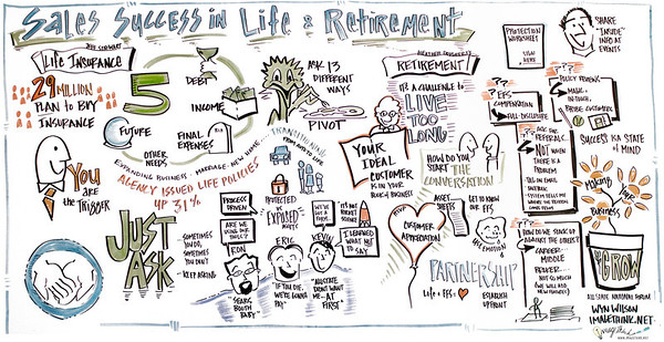 """Allstate National Forum, """"Sales Success in Life and Retirement,"""" Lisa Flanery, Jeff Stewart, Heather Dougherty."""