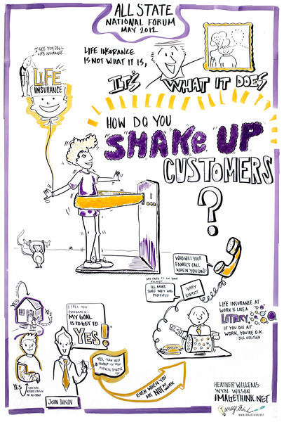 "Allstate National Forum, May 2012, ""How Do You Shake Up Customers?"""