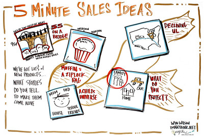 "Allstate National Forum: ""5 Minute Sales Ideas."""