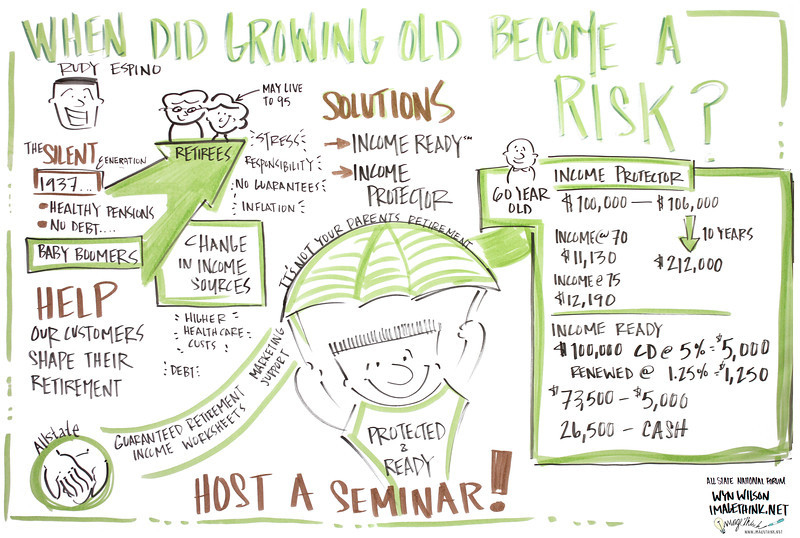 "Allstate National Forum, ""When Did Growing Old Become a Risk?"" Retirement income realities, by Rudy Espino."