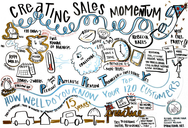 """Allstate National Forum, """"Creating Sales Momentum with a Call Party,"""" Rebecca Bates."""