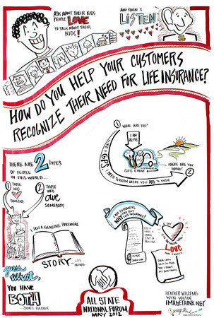 """Allstate National Forum: """"How Do You Help Your Customers Recognize Their Need for Life Insurance?"""""""
