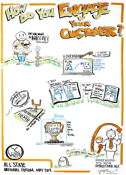 "Allstate National Forum: ""How Do You Engage Your Customer?"""