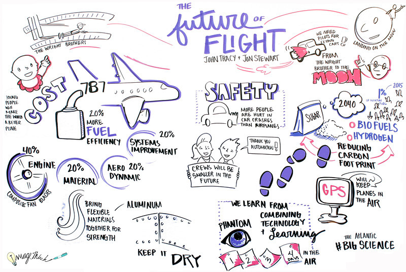 """Keynote Interview: """"The Future of Flight,"""" with John Tracy and Jon Stewart. Dr. John Tracy, Chief Technology Officer at Boeing, in conversation with BBC Future technology columnist Jon Stewart"""