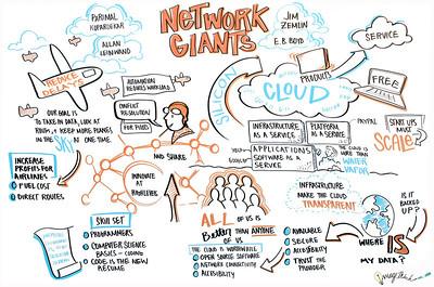 """Network Giants,"" with Parinal Kopardekar, Allan Leinwand, Jim Zemlin, E.B. Boyd. Discussion among Parimal Kopardekar, Principle Investigator of NASA's NextGen Airspace Project; Allan Leinwand, CTO of Platform Development at ServiceNow and former CTO of Zynga; and Jim Zemlin, Executive Director of the Linux Foundation, with Fast Company writer E.B. Boyd."