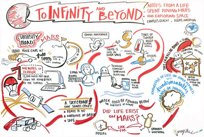 """""""To Infinity and Beyond: Notes from a Life Spent Roving Mars and Exploring Space,"""" with Charles Elachi, Alexis Madrigal. Dr. Charles Elachi, Director of the NASA Jet Propulsion Lab at Caltech, in conversation with Atlantic senior editor Alexis Madrigal"""