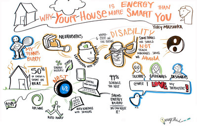 """""""Tech Disruptor #2: Why Your House Is More Energy-Smart than You,"""" with Yoky Matsuoka. Yoky Matsuoka, VP of Technology at Nest Labs, MacArthur Fellow, and former head of Google Innovation"""