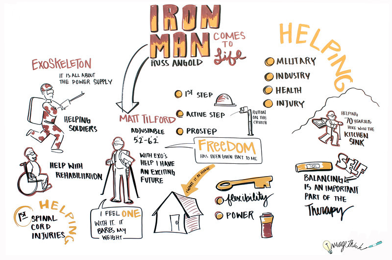 """""""Tech Disruptor #1: Iron Man Comes to Life,"""" with Russ Angold, Co-Founder and CTO of Ekso Bionics."""