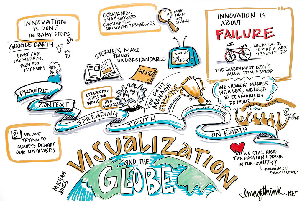 Michael Jones of Google Earth at the Innovation Summit :From Inspiration to Innovation in Washington DC