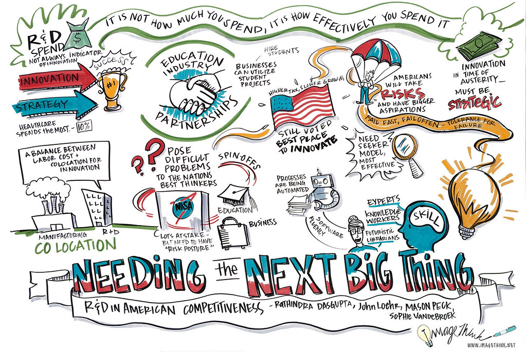 Atlantic/Boeing Summit :From Inspiration to Innovation, May 8, 2012, Washington DC. 500 person invitation only even sponsored by Atlantic Magazine