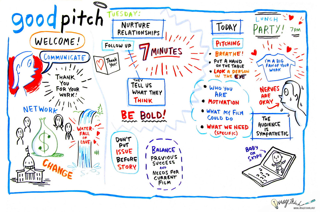 Good Pitch welcoming session, tips and encouragement for the filmmakers