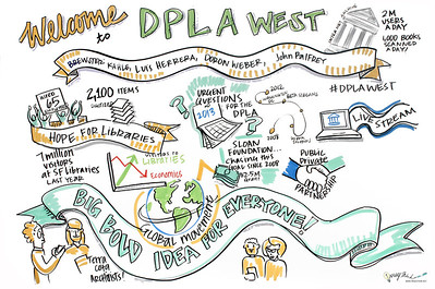 """Welcome to DPLA West"" Brewster Kahle, Internet Archive Luis Herrera, San Francisco Public Library Doron Weber, Alfred P. Sloan Foundation John Palfrey, Chair of the DPLA Steering Committee"