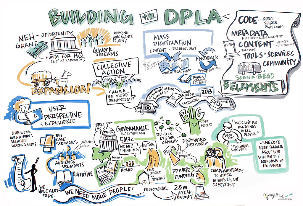 Building the DPLA <br /> Representatives from each workstream present the work that's been accomplished since the DPLA launch in October 2012, map the landscape of work remaining to be done, and share ways in which individuals and organizations can get involved.
