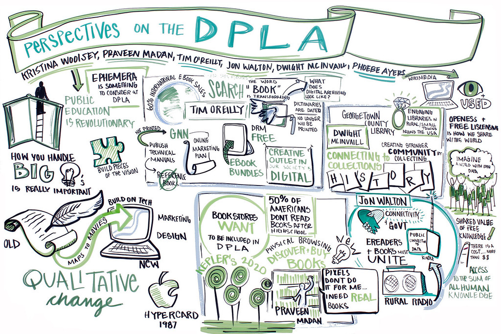 Perspectives on the DPLA<br /> Speakers from a number of fields, backgrounds, and approaches will share their visions for the DPLA and discuss the potential the DPLA has for their communities.<br /> Kristina Woolsey, Exploratorium <br /> Praveen Madan, Keplers 2020<br /> Tim O'Reilly, O'Reilly Media<br /> Jon Walton, Chief Information Officer for the City and County of San Francisco <br /> Dwight McInvaill, Georgetown County Library (South Carolina) <br /> Phoebe Ayers, Wikimedia Foundation/UC Davis