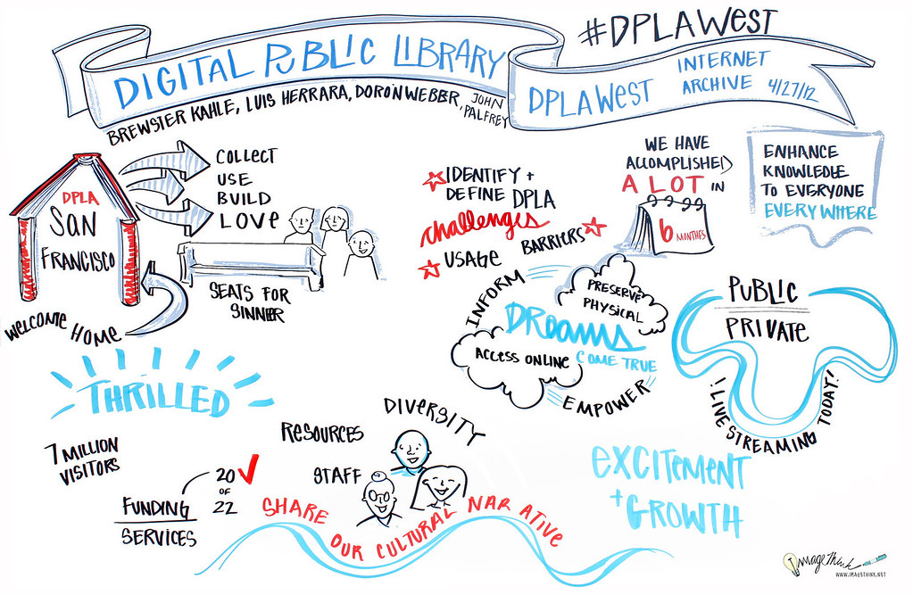 """Welcome to DPLA West""<br /> Brewster Kahle, Internet Archive<br /> Luis Herrera, San Francisco Public Library<br /> Doron Weber, Alfred P. Sloan Foundation<br /> John Palfrey, Chair of the DPLA Steering Committee"