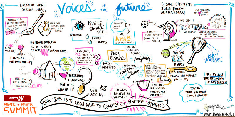 """espnW Summit, 2012: """"Voices of the Future"""" with Latanna Stone, Jessica Long, Aly Raisman<br /> and Sloane Stephens, moderated by Julie Foudy"""