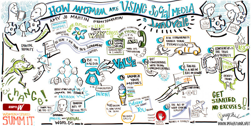 "Amy Jo Martin on ""How Women are Using Social Media to Innovate"" at espnW Summit in Tucson, Arizona"
