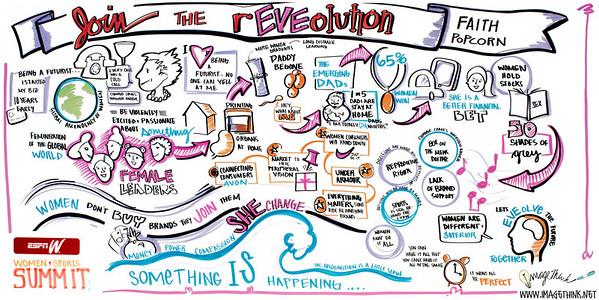 "espnW Summit, 2012: Opening speaker: ""Join the rEVEolution"" with Faith Popcorn / BrainReserve"
