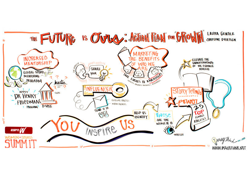 """espnW Summit, 2012: """"The Future is Ours: Action Plan for Growth,"""" with Laura Gentile and Sage Steele."""