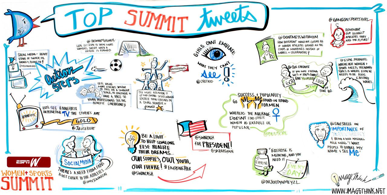 espnW Summit, 2012: Top tweets from the summit